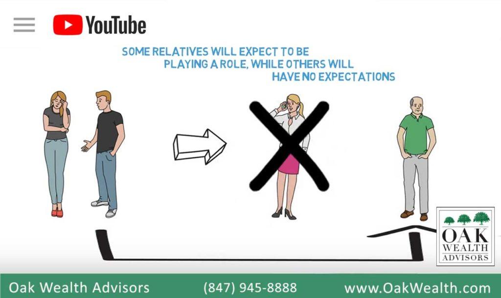 OWA-SNA-Newsletter-Mistake-4-Youtube-video-lg