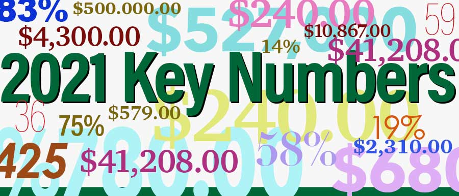 graphic of 2021 Key Numbers with jumbled numbers, dollars, percentages